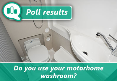 Motorhome washroom poll results are in…! thumbnail