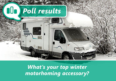 Top winter motorhoming accessories thumbnail