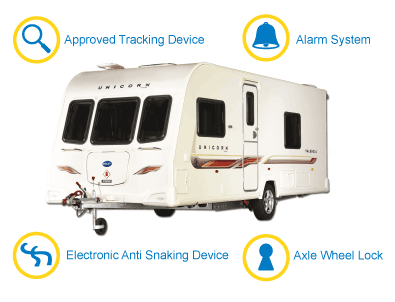 Caravan security devices