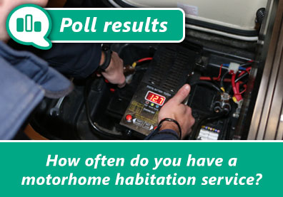 How often do you get your motorhome habitation area serviced? thumbnail