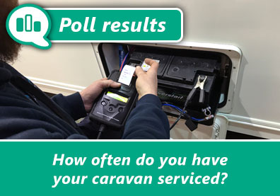 How often do caravanners get their caravans serviced? thumbnail