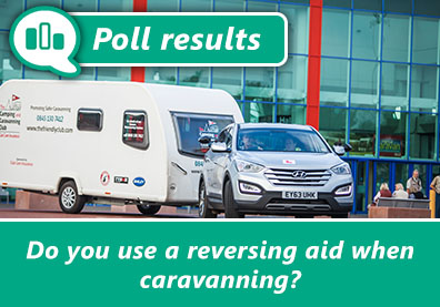 Caravanners reveal their reversing aids thumbnail