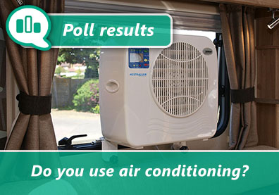 Caravan air conditioning results are in… thumbnail